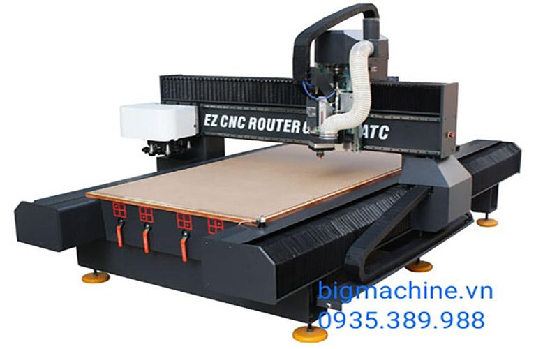Có nhiều dòng máy cắt CNC khác nhau, phù hợp cho mỗi công việc và nhu cầu sử dụng của con người