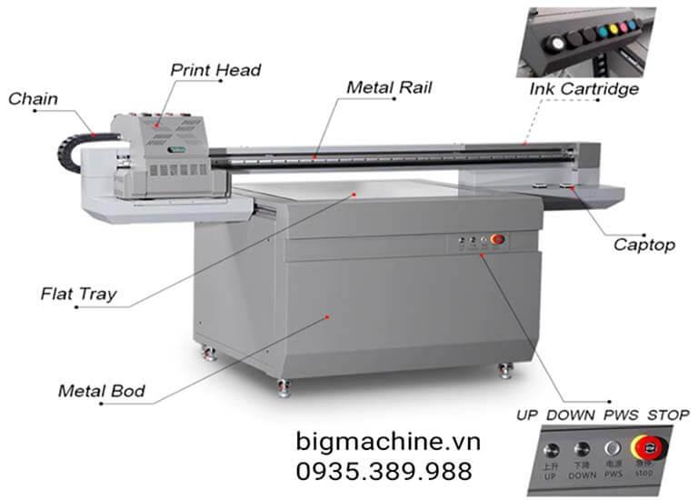 Máy in UV phẳng số hiệu TF 9060 Toshiba CE4