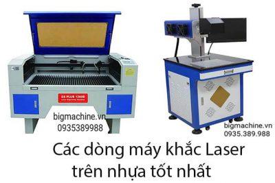 #4 Máy Khắc Laser Trên Nhựa Giá Rẻ Độ Chính Xác Cao
